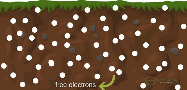 Ground with free electrons illustration