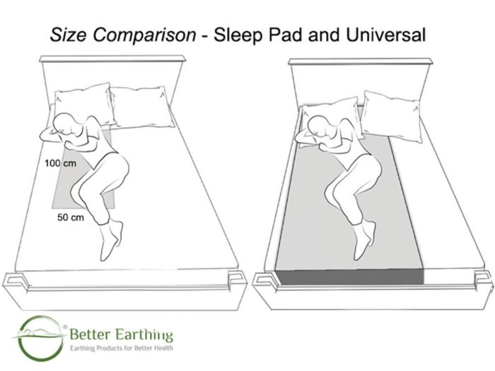 earthing sleep pad compared to universal undersheet