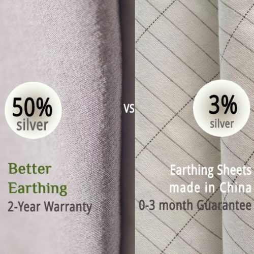 Earthing Sheet Compared